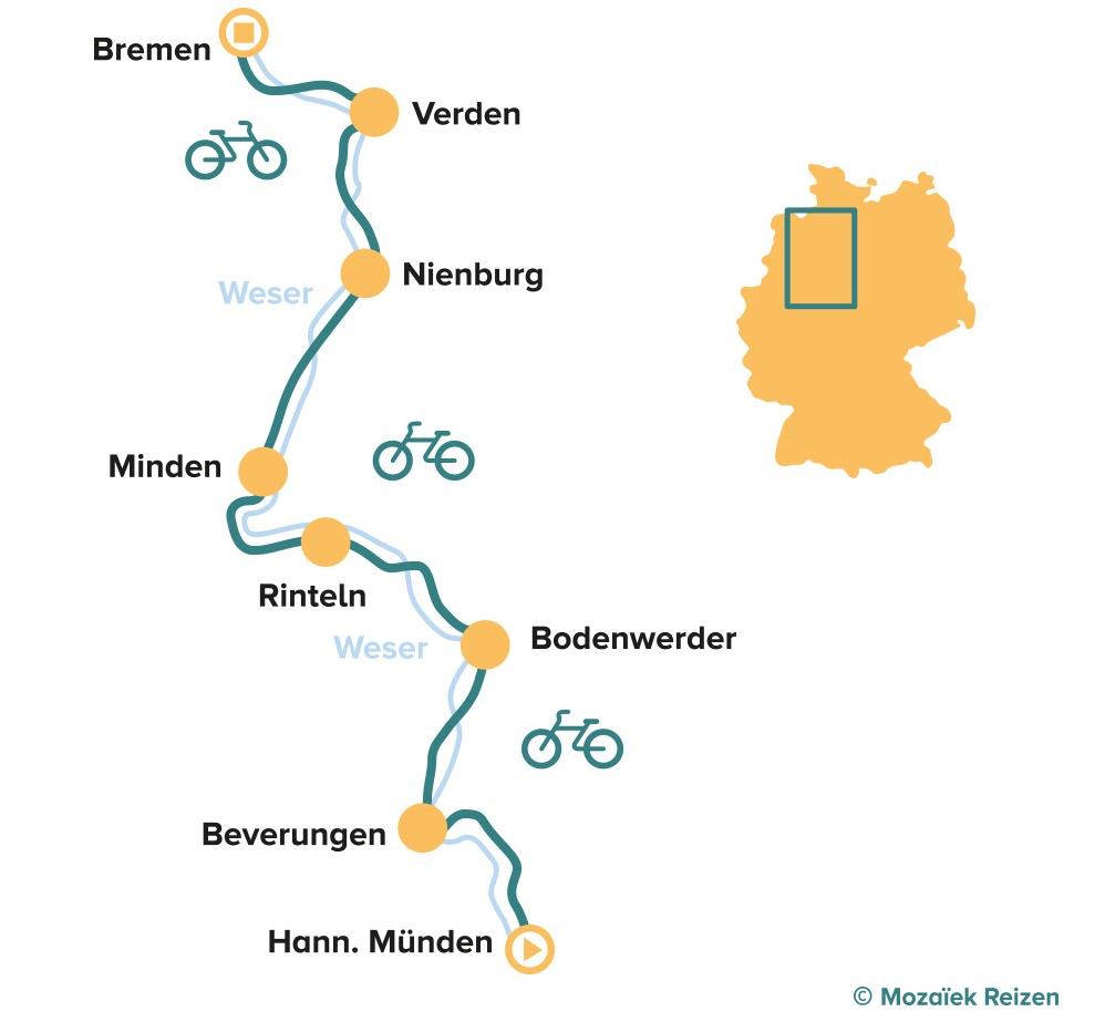 Fietsroute langs de Weser - Weserradweg