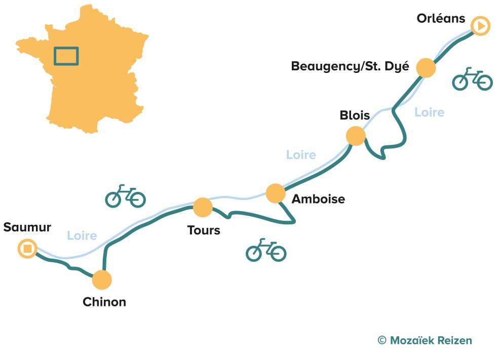 Fietsroute langs de Loire in Frankrijk