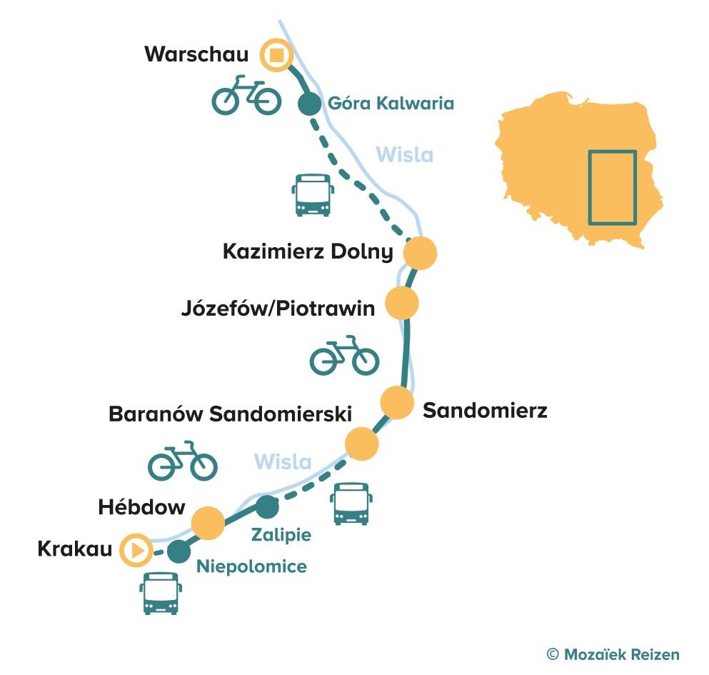 Fietsroute Krakau - Warschau langs de Wisla - Polen