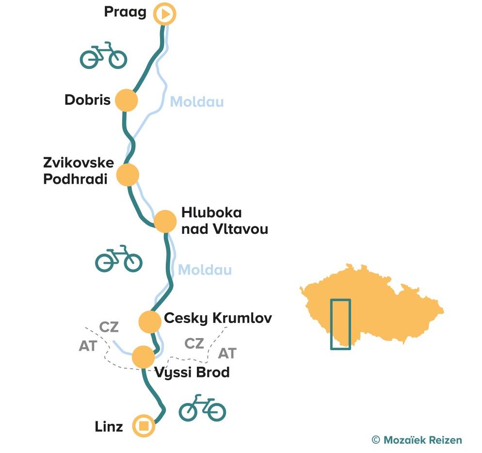 Fietsroute Moldau rivier - van Praag naar Linz