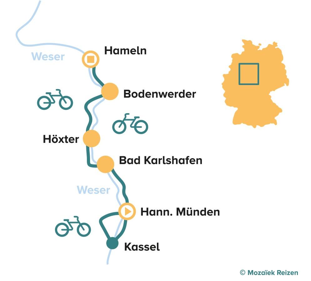Fietsroute langs de Weser met kinderen - Duitsland